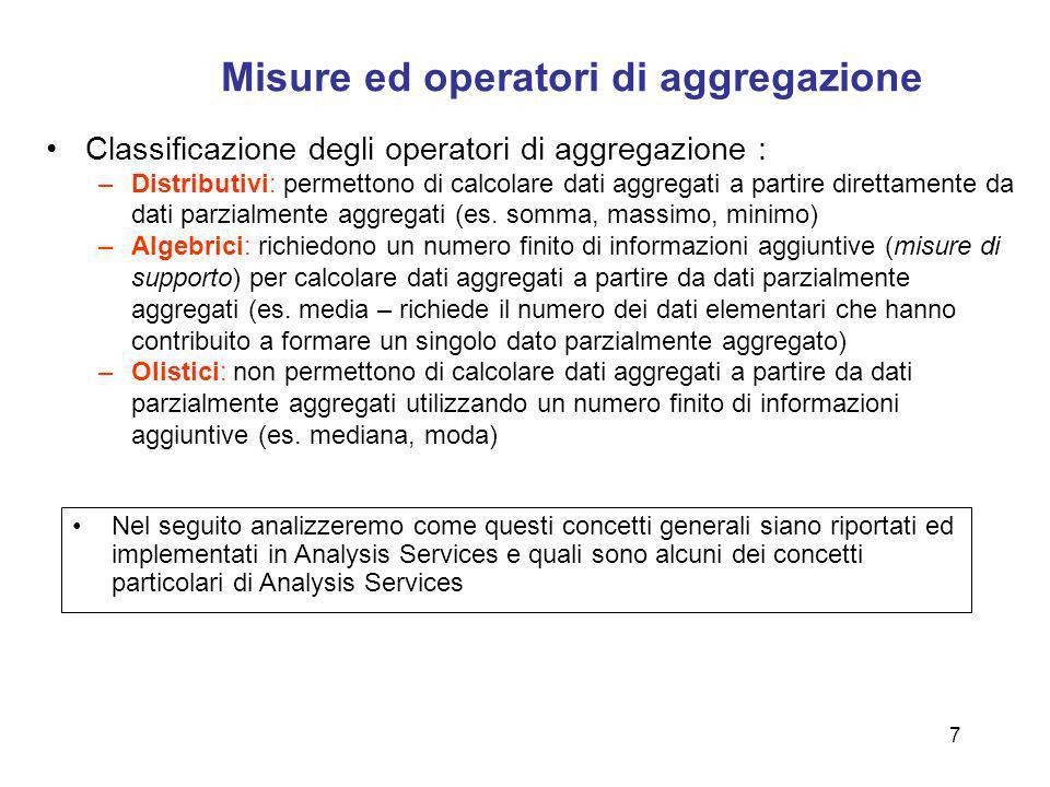 Misure ed operatori di aggregazione