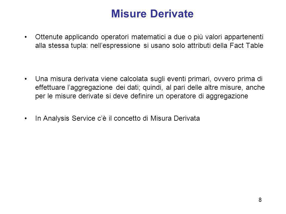 Misure Derivate