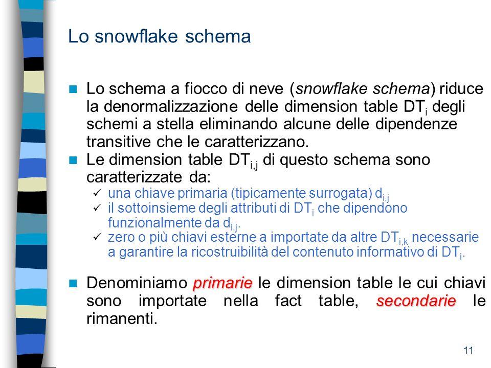 Lo snowflake schema