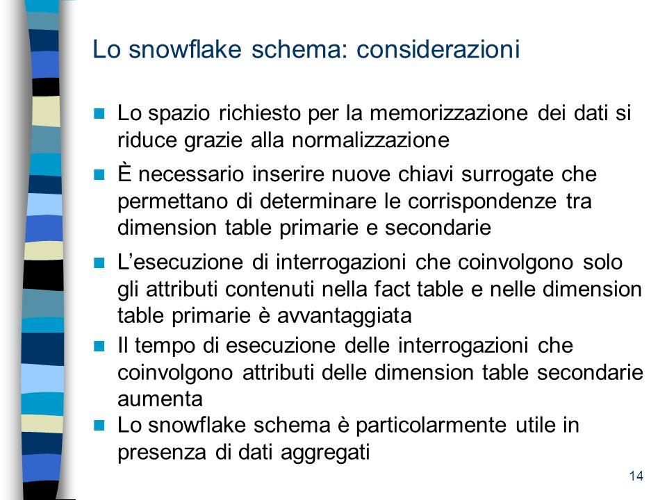 Lo snowflake schema: considerazioni