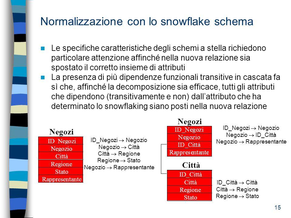 Normalizzazione con lo snowflake schema