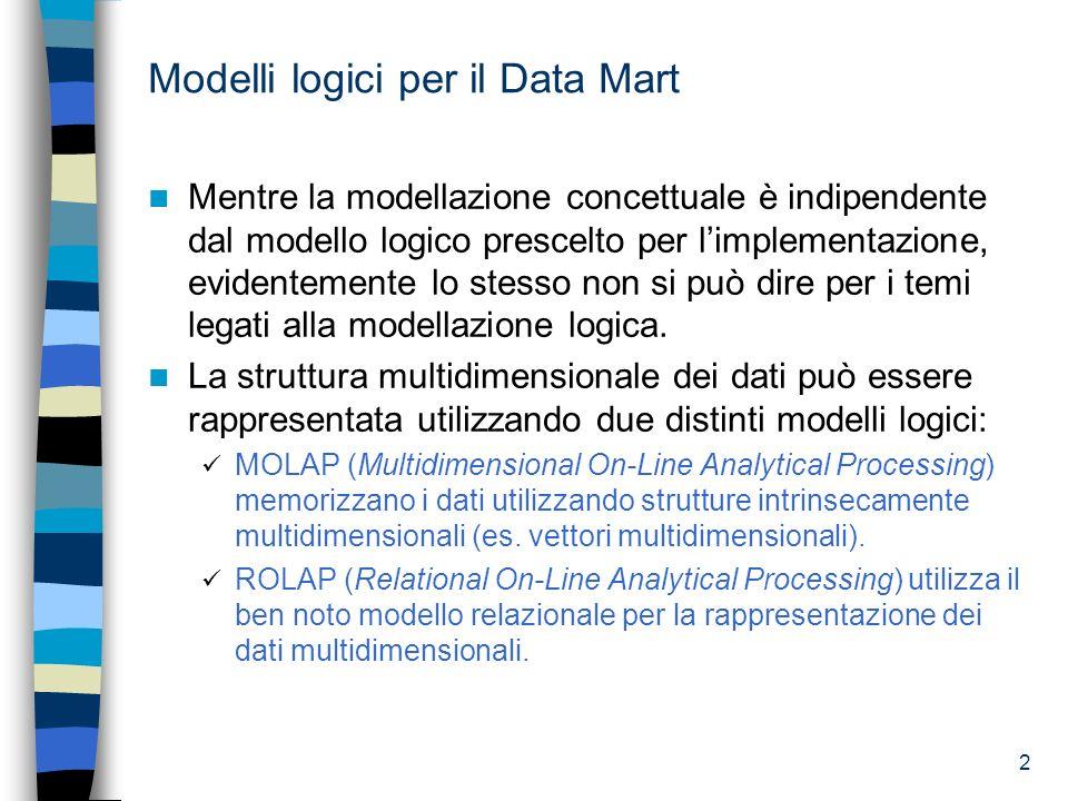 Modelli logici per il Data Mart