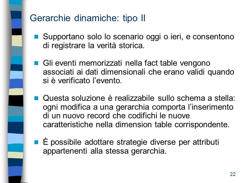 Gerarchie dinamiche: tipo II