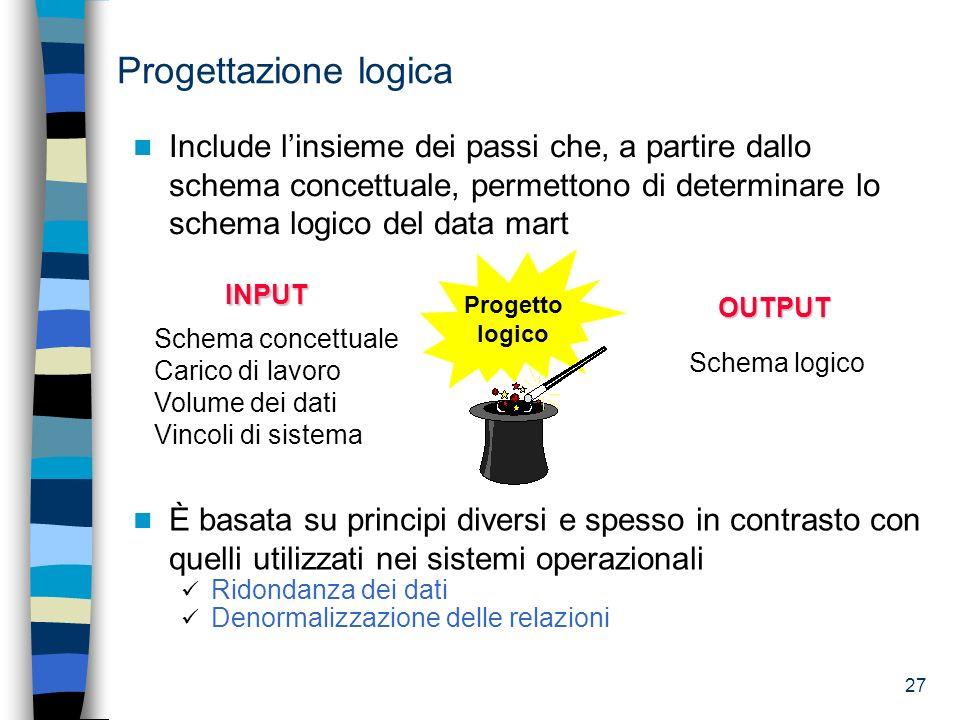 Progettazione logica Include l'insieme dei passi che, a partire dallo schema concettuale, permettono di determinare lo schema logico del data mart.