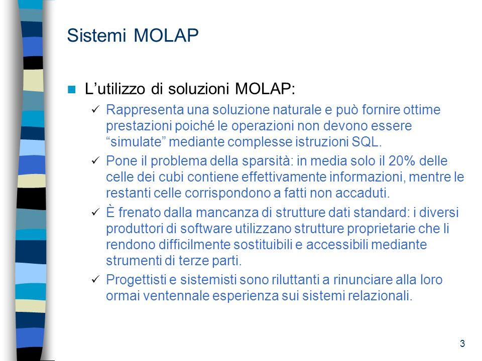 Sistemi MOLAP L'utilizzo di soluzioni MOLAP: