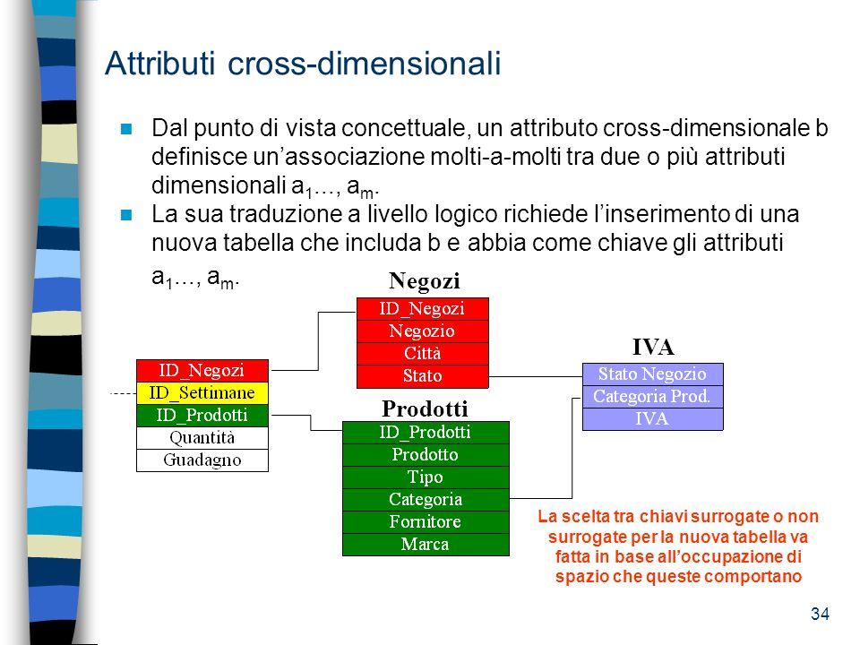 Attributi cross-dimensionali