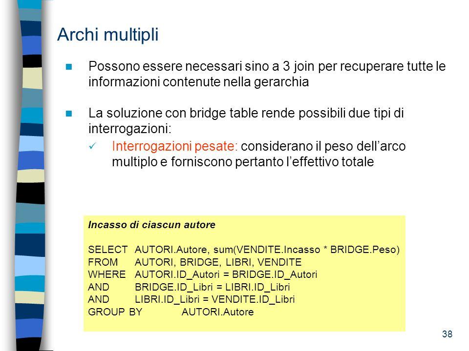 Archi multipli Possono essere necessari sino a 3 join per recuperare tutte le informazioni contenute nella gerarchia.