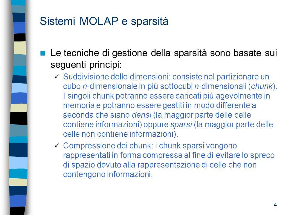 Sistemi MOLAP e sparsità