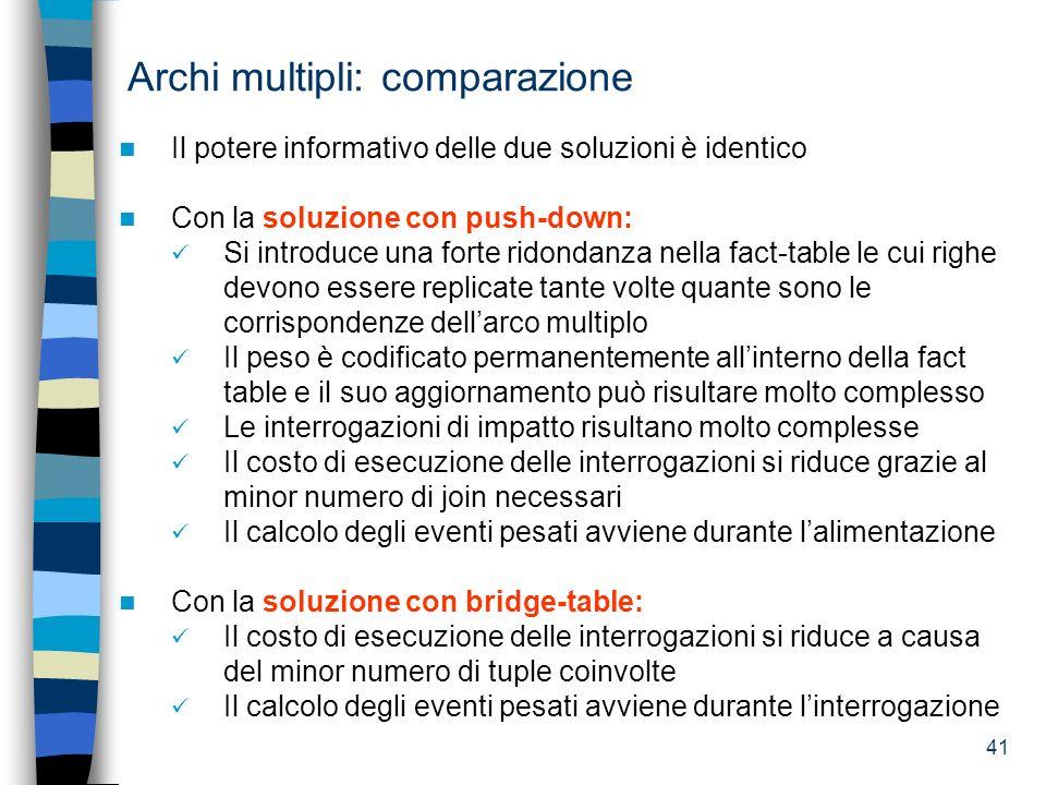 Archi multipli: comparazione