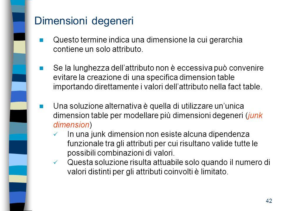 Dimensioni degeneri Questo termine indica una dimensione la cui gerarchia contiene un solo attributo.
