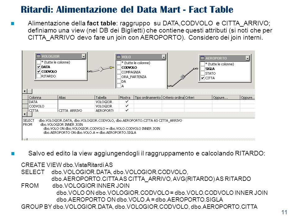 Ritardi: Alimentazione del Data Mart - Fact Table