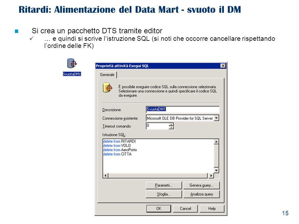Ritardi: Alimentazione del Data Mart - svuoto il DM