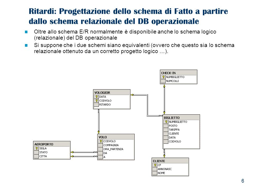 Ritardi: Progettazione dello schema di Fatto a partire dallo schema relazionale del DB operazionale