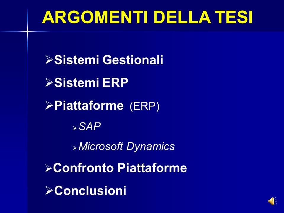 ARGOMENTI DELLA TESI Sistemi Gestionali Sistemi ERP Piattaforme (ERP)