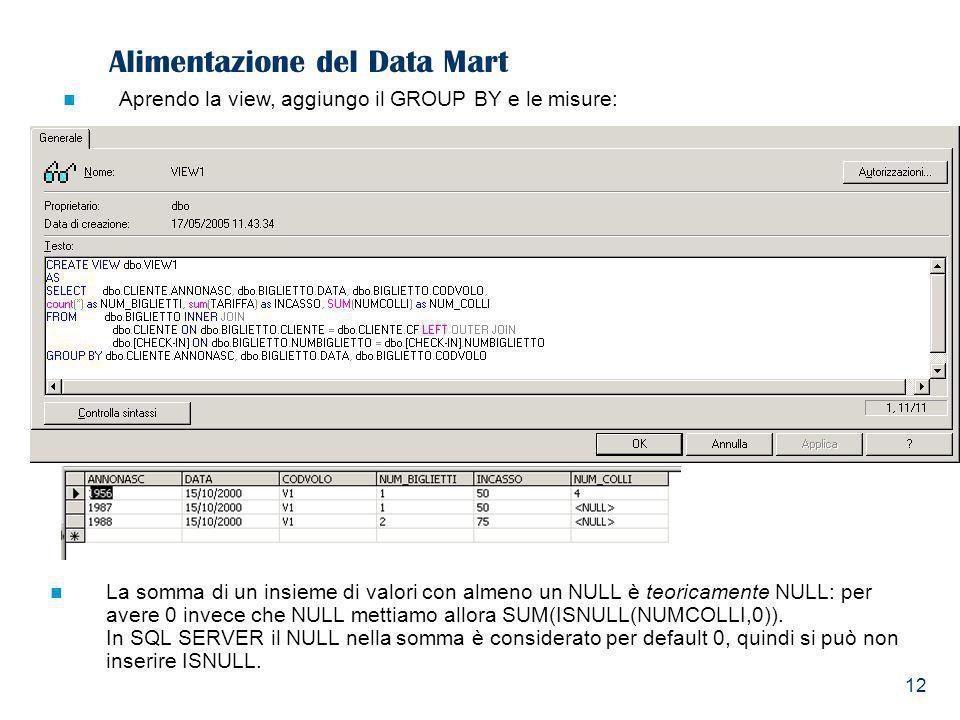 Alimentazione del Data Mart