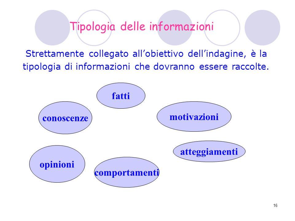 Tipologia delle informazioni