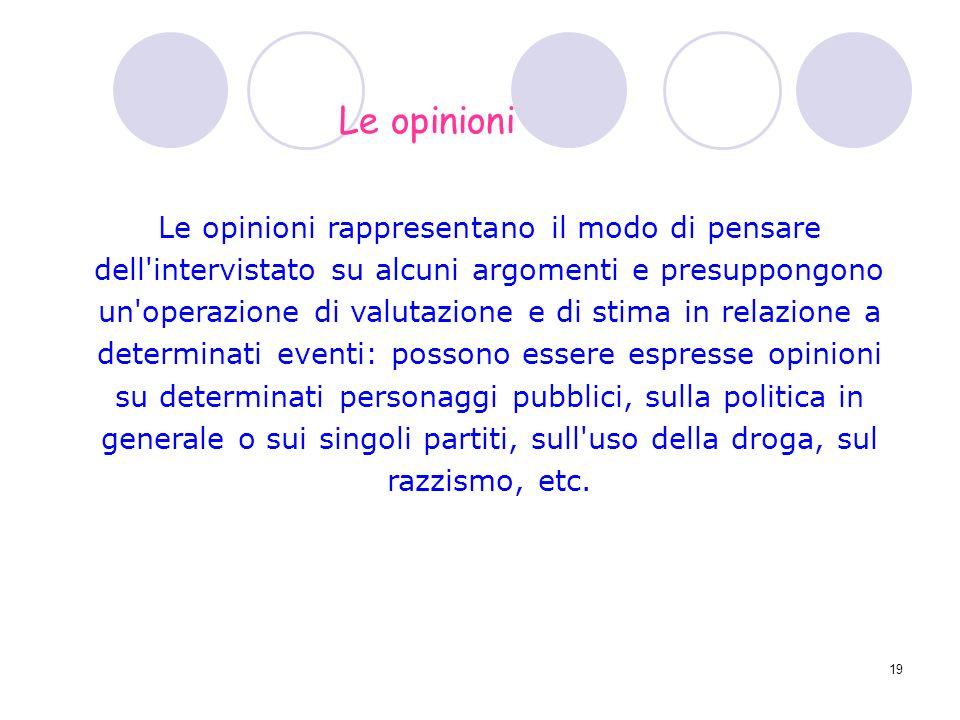 Le opinioni