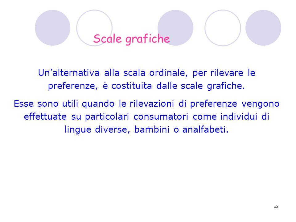 Scale grafiche Un'alternativa alla scala ordinale, per rilevare le preferenze, è costituita dalle scale grafiche.