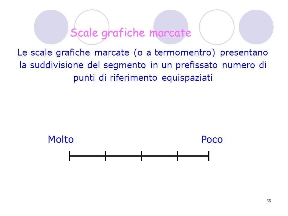 Scale grafiche marcate