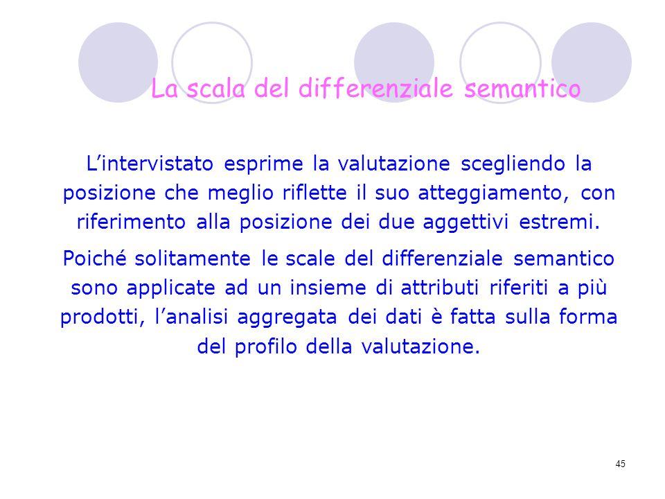 La scala del differenziale semantico