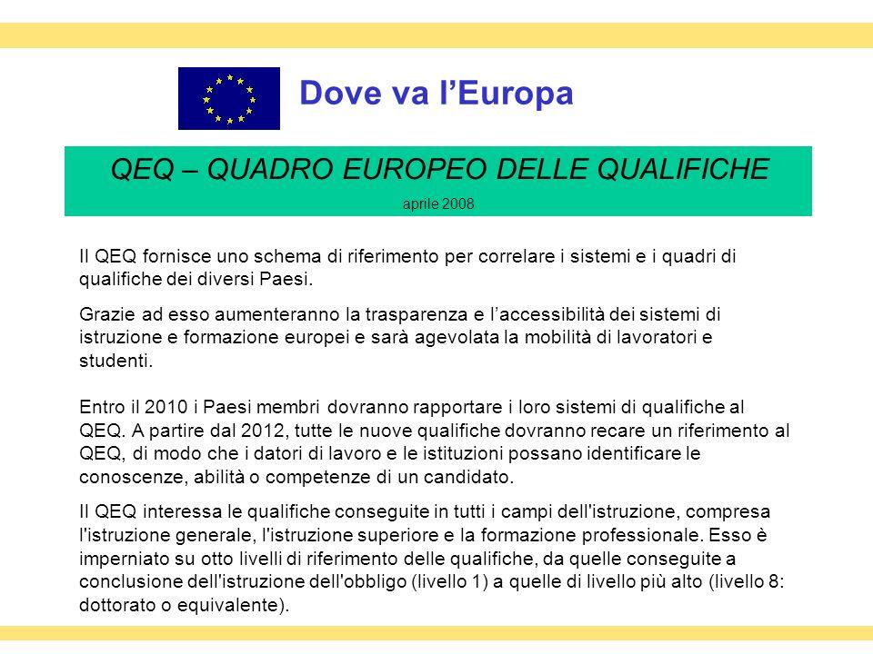QEQ – QUADRO EUROPEO DELLE QUALIFICHE