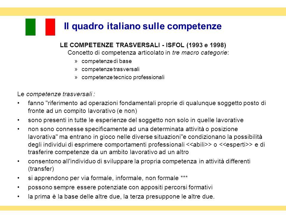Il quadro italiano sulle competenze