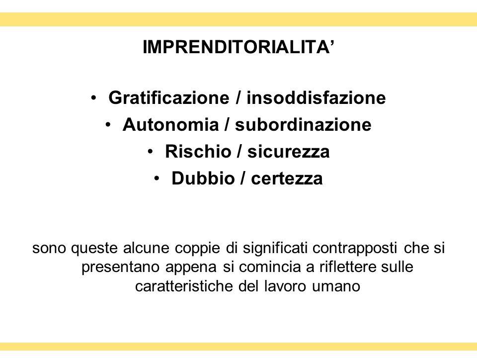 Gratificazione / insoddisfazione Autonomia / subordinazione