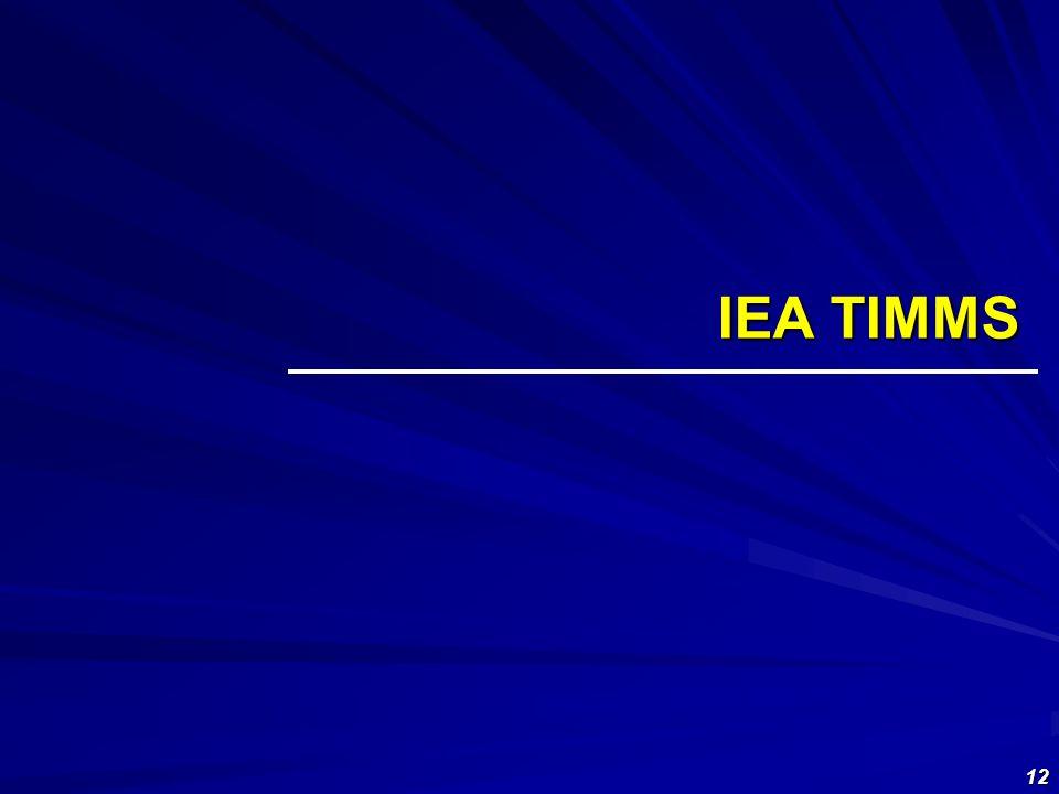 IEA TIMMS 12