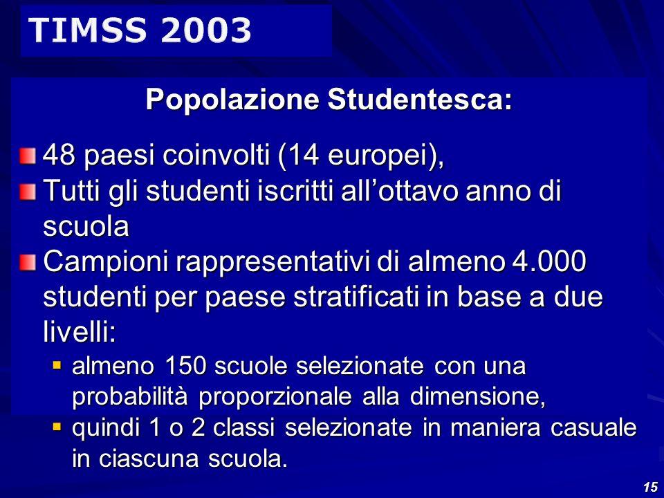 Popolazione Studentesca: