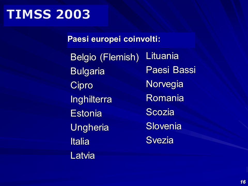 TIMSS 2003 Lituania Belgio (Flemish) Bulgaria Paesi Bassi Cipro