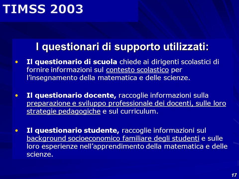 I questionari di supporto utilizzati: