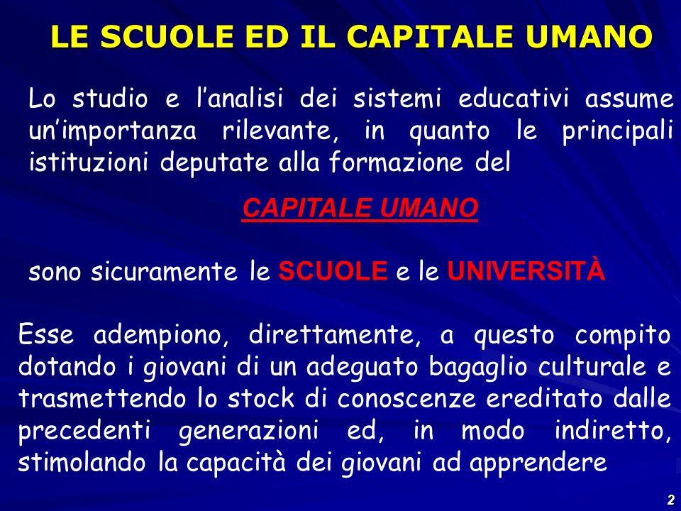 LE SCUOLE ED IL CAPITALE UMANO