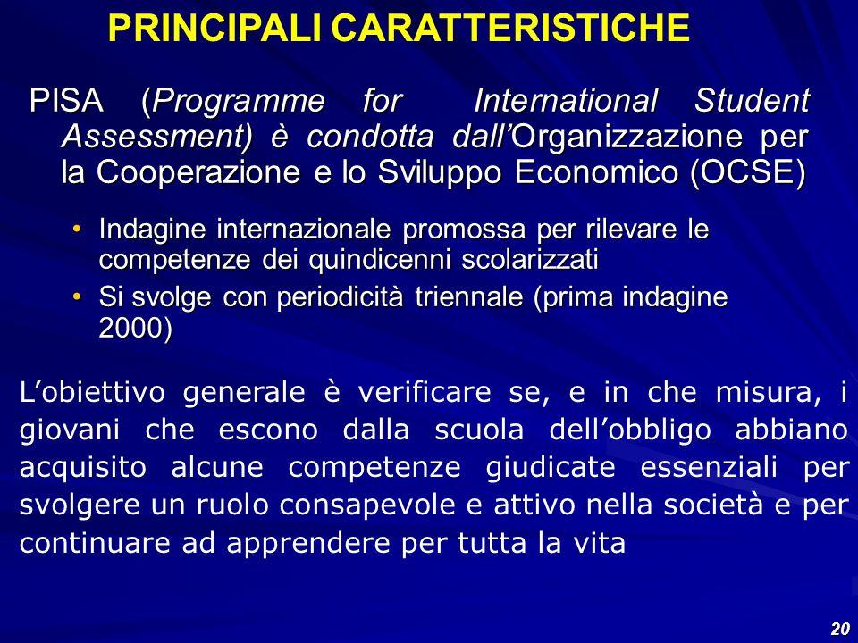 PRINCIPALI CARATTERISTICHE