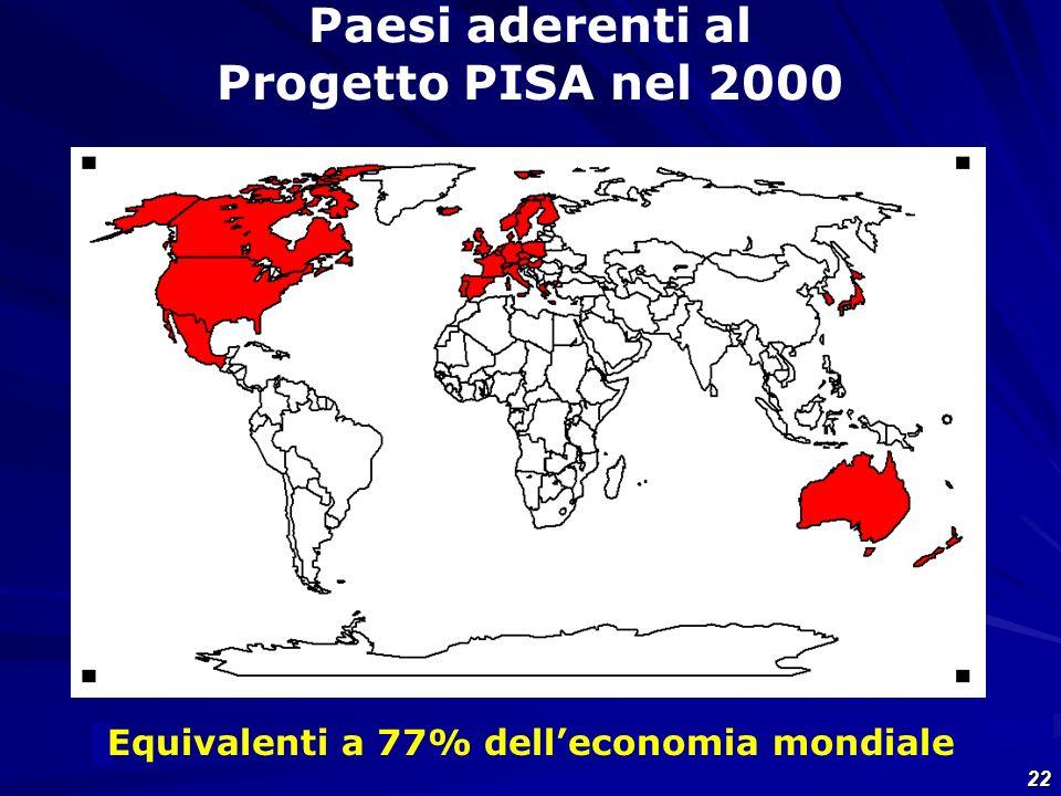 Equivalenti a 77% dell'economia mondiale