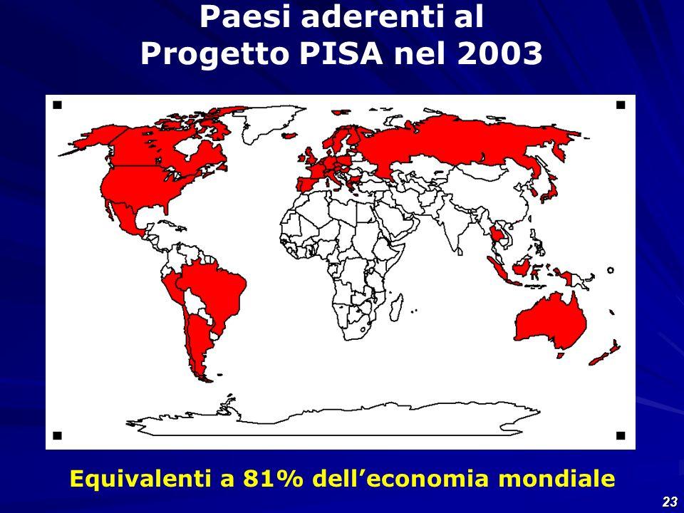 Equivalenti a 81% dell'economia mondiale