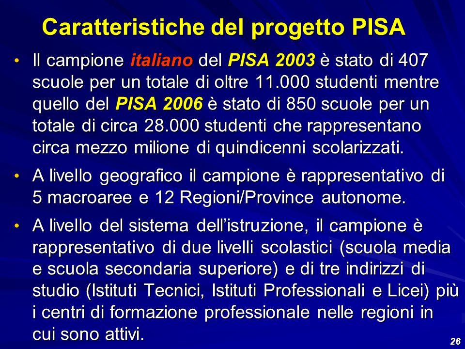 Caratteristiche del progetto PISA