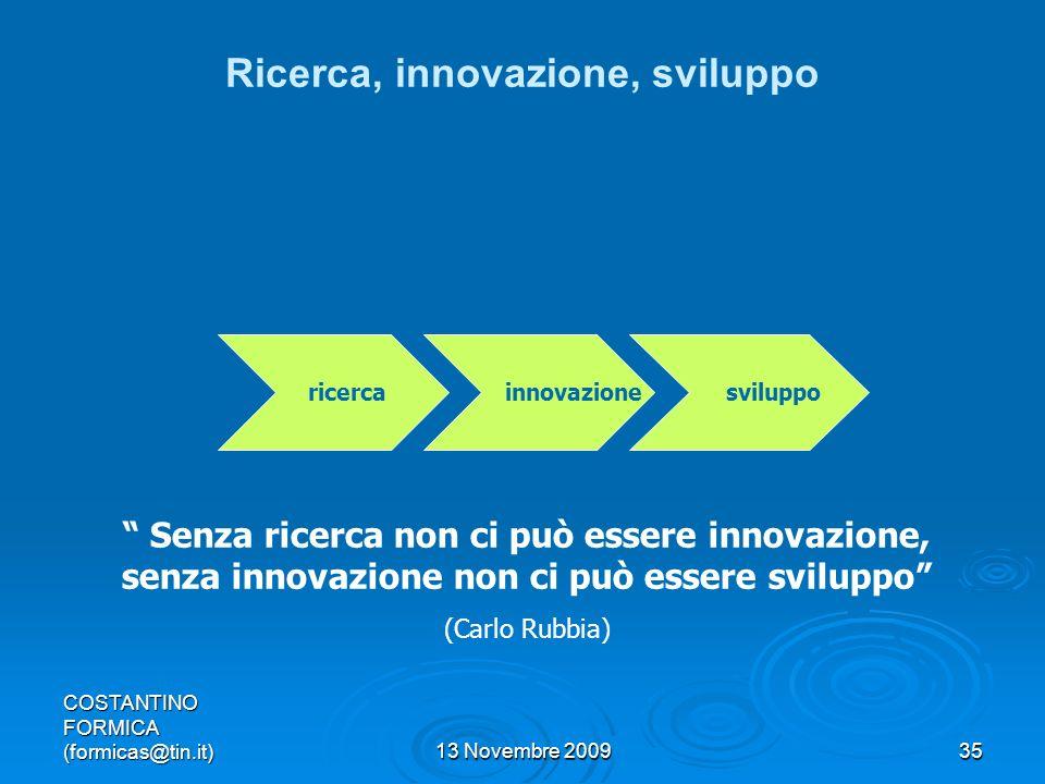 Ricerca, innovazione, sviluppo