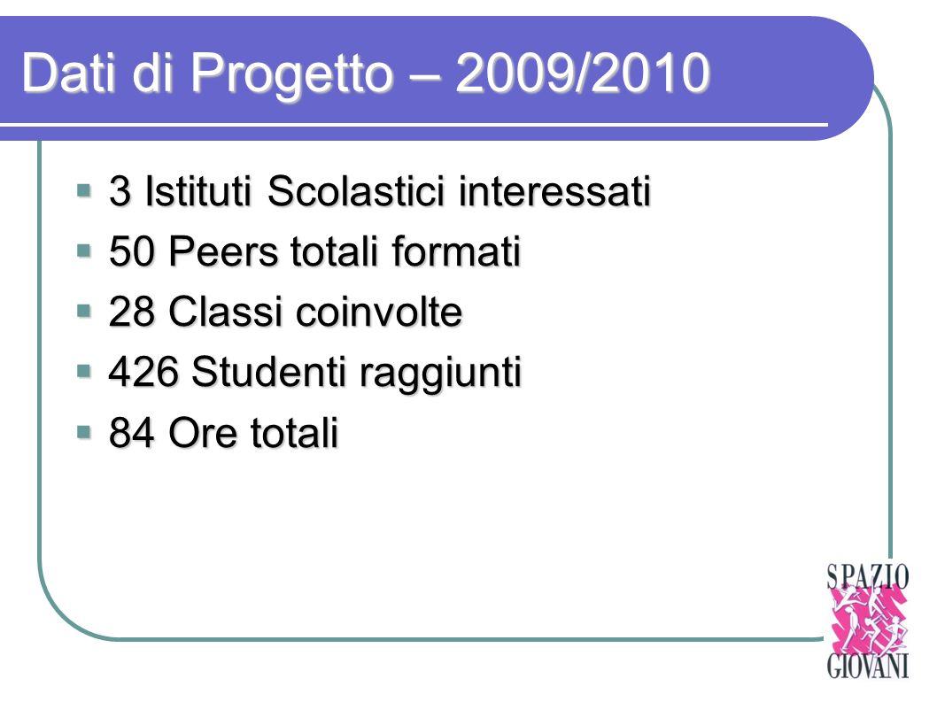Dati di Progetto – 2009/2010 3 Istituti Scolastici interessati