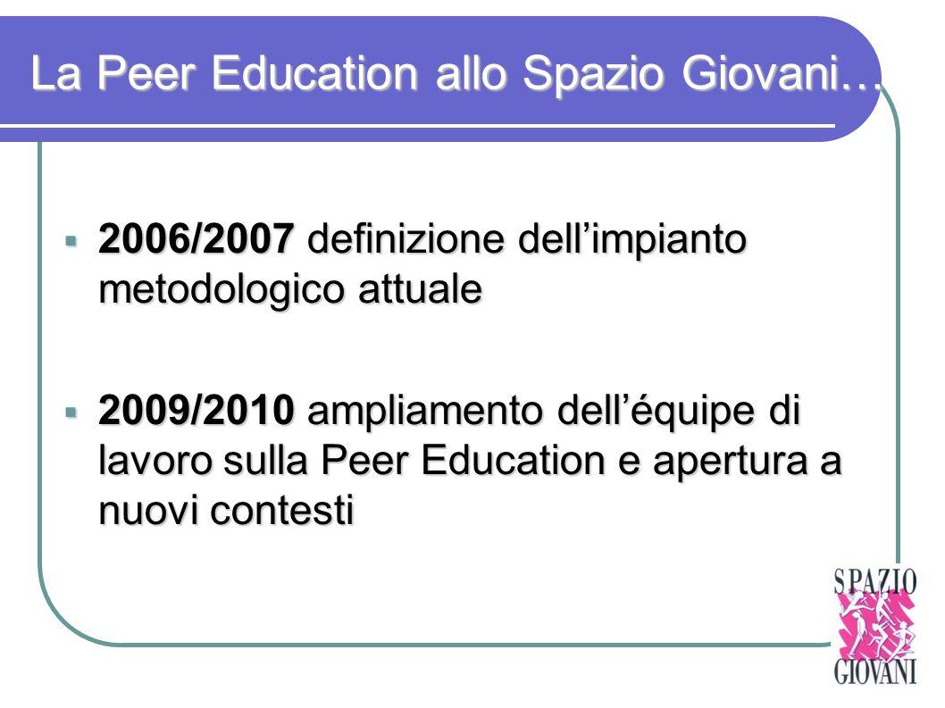 La Peer Education allo Spazio Giovani…