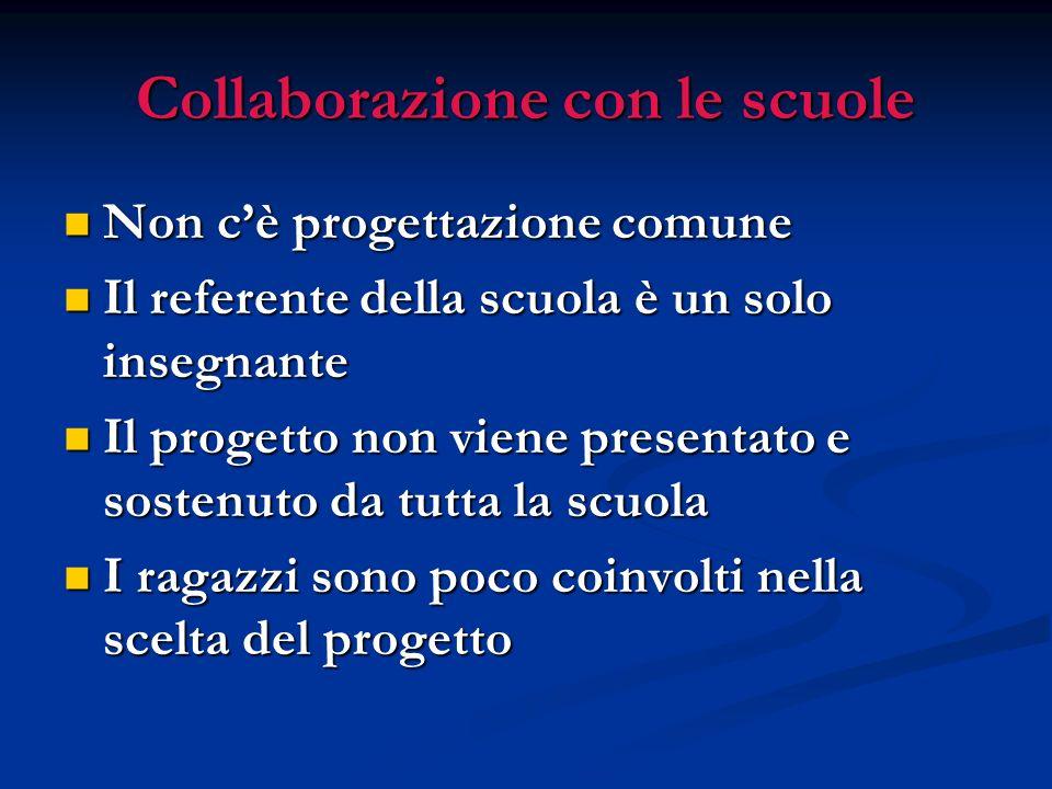 Collaborazione con le scuole