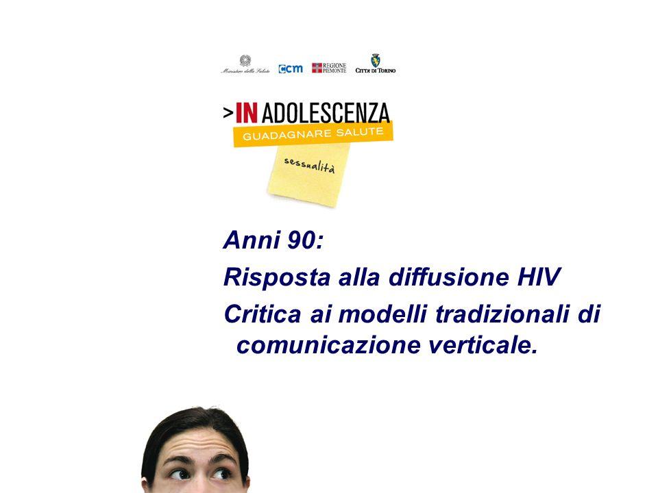 Anni 90: Risposta alla diffusione HIV Critica ai modelli tradizionali di comunicazione verticale.