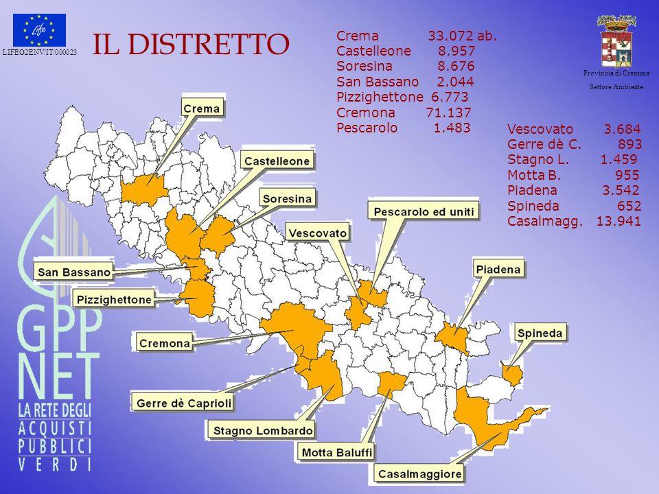 IL DISTRETTO Crema 33.072 ab. Castelleone 8.957 Soresina 8.676