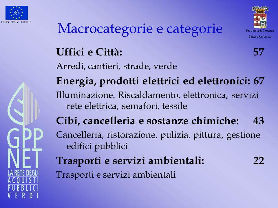 Macrocategorie e categorie