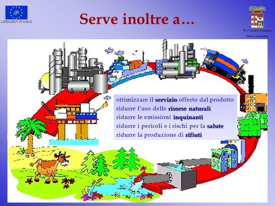 Serve inoltre a… ottimizzare il servizio offerto dal prodotto