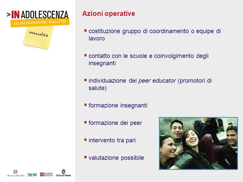 Azioni operative costituzione gruppo di coordinamento o equipe di lavoro. contatto con le scuole e coinvolgimento degli insegnanti.