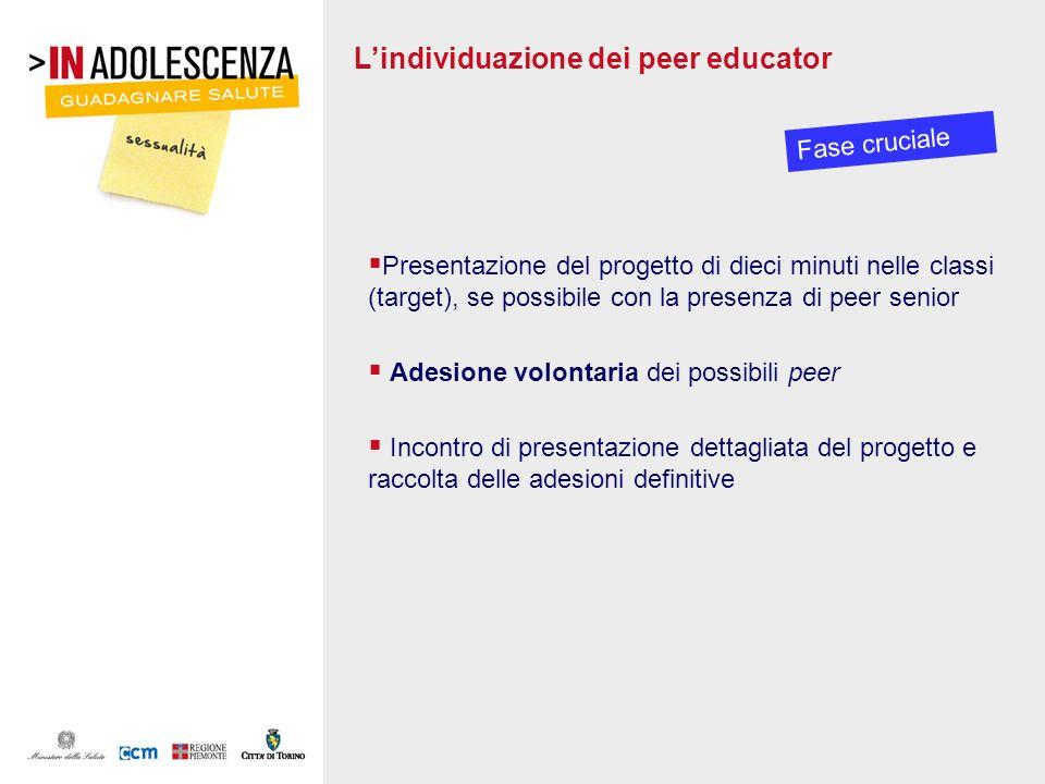 L'individuazione dei peer educator