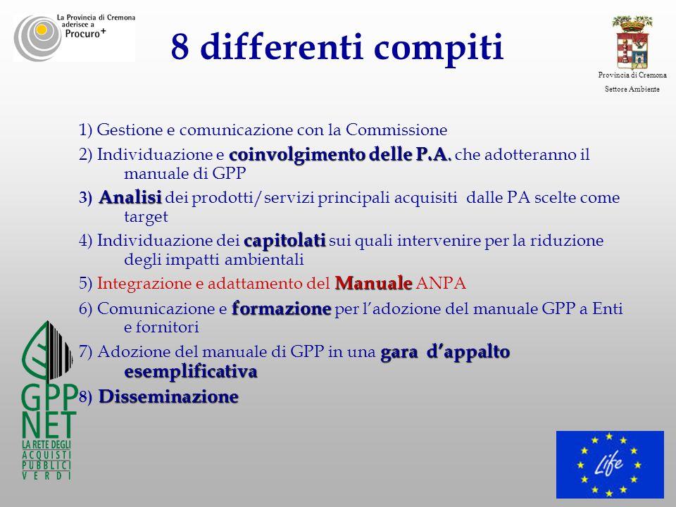 8 differenti compiti 1) Gestione e comunicazione con la Commissione