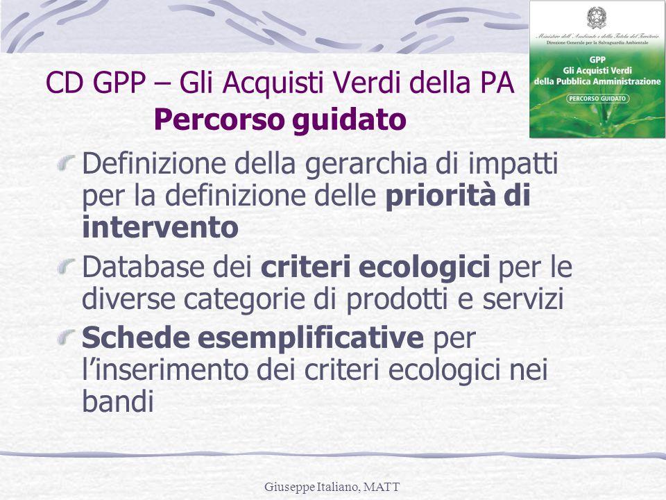 CD GPP – Gli Acquisti Verdi della PA Percorso guidato