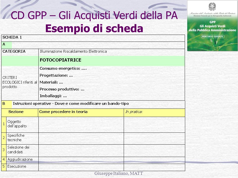 CD GPP – Gli Acquisti Verdi della PA Esempio di scheda