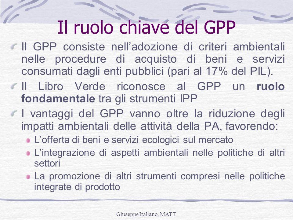 Giuseppe Italiano, MATT